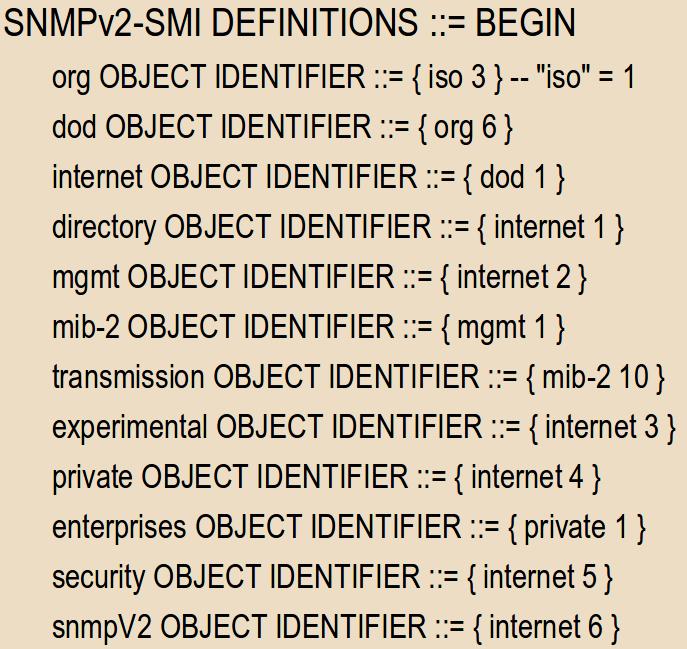 Ejemplo estructura MIB snmp